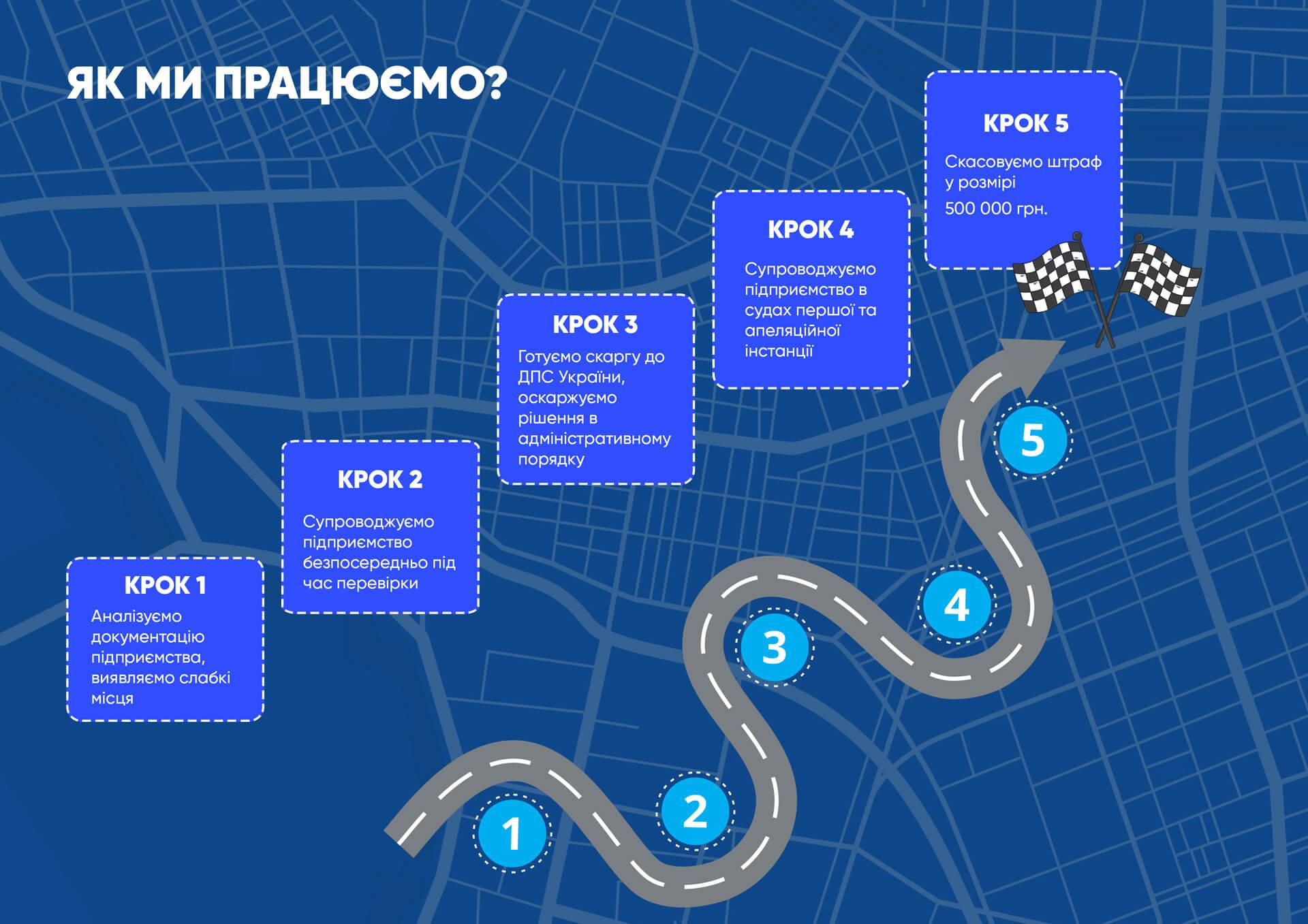 ЮК-Армада-Оскажимо-штраф-500000-Roadmap